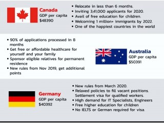 Work & live in Australia ????????✔ | Canada ????????✔| Germany ???????? ✔️