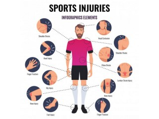 Sports Injury Treatment in London!