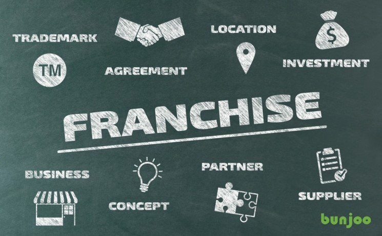 best-franchise-opportunities-in-usa-big-0